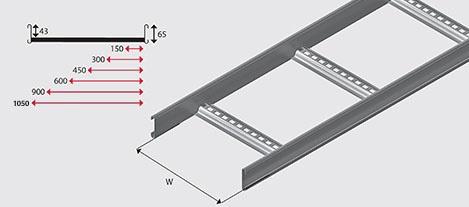 Nema 1 Cable Ladder Hdg Ezystrut